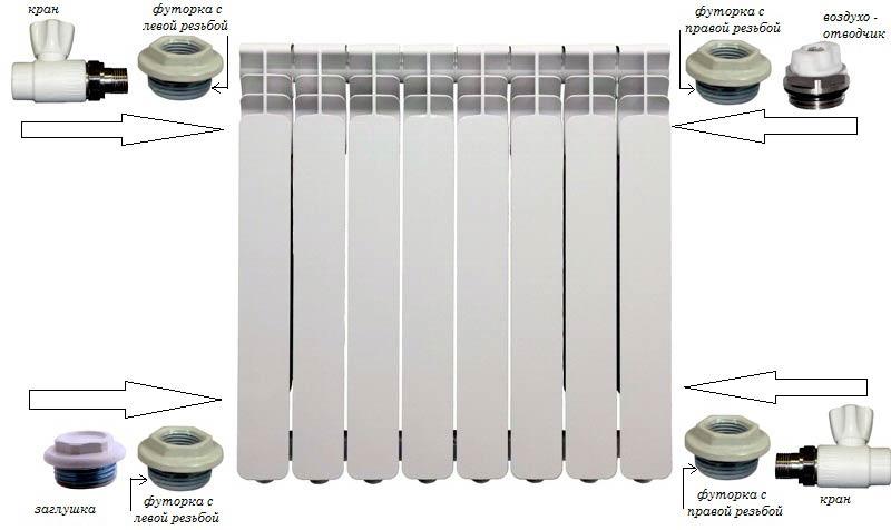 Радиатор сборка